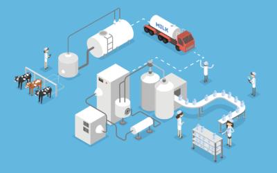 Pesquisa: a gestão das propriedades produtoras de leite