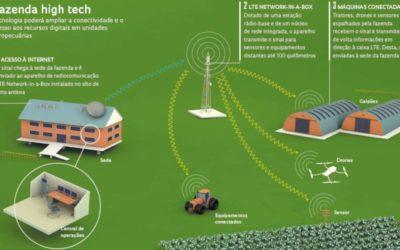 Wireless Rural: desenvolvimento na conectividade